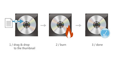 Burn discs in three simple steps